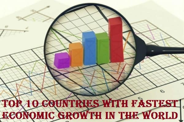 fastest Economic Growth Countries in the World